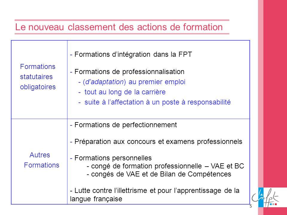 5 Le nouveau classement des actions de formation Formations statutaires obligatoires - Formations dintégration dans la FPT - Formations de professionn