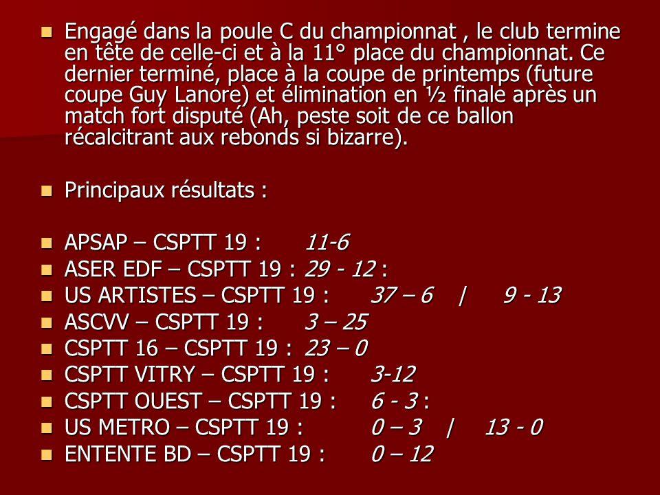 Engagé dans la poule C du championnat, le club termine en tête de celle-ci et à la 11° place du championnat. Ce dernier terminé, place à la coupe de p