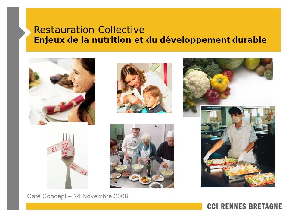 Café Concept – 24 Novembre 2008 Restauration Collective Enjeux de la nutrition et du développement durable