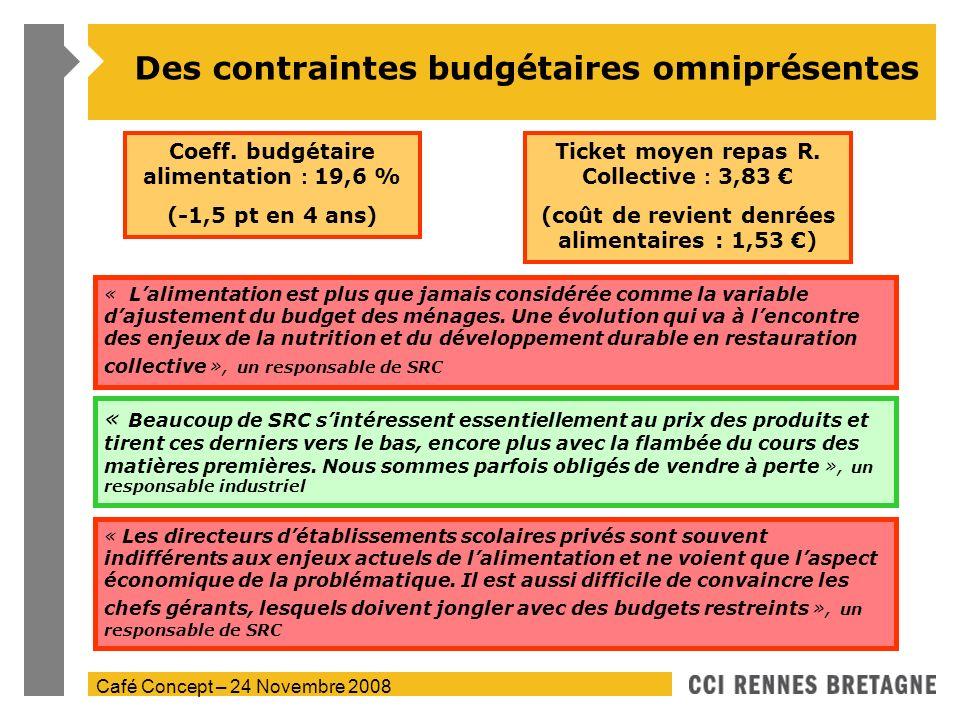 Café Concept – 24 Novembre 2008 Des contraintes budgétaires omniprésentes « Lalimentation est plus que jamais considérée comme la variable dajustement
