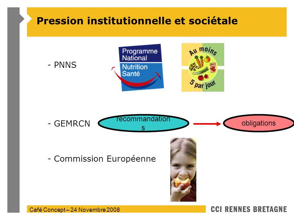 Café Concept – 24 Novembre 2008 - PNNS - GEMRCN - Commission Européenne Pression institutionnelle et sociétale recommandation s obligations