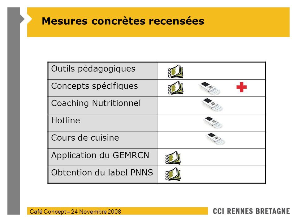Café Concept – 24 Novembre 2008 Mesures concrètes recensées Outils pédagogiques Concepts spécifiques Coaching Nutritionnel Hotline Cours de cuisine Ap