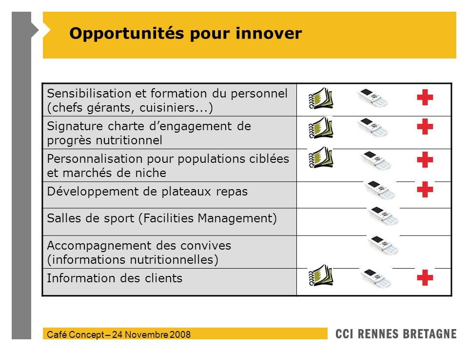 Café Concept – 24 Novembre 2008 Opportunités pour innover Sensibilisation et formation du personnel (chefs gérants, cuisiniers...) Signature charte de