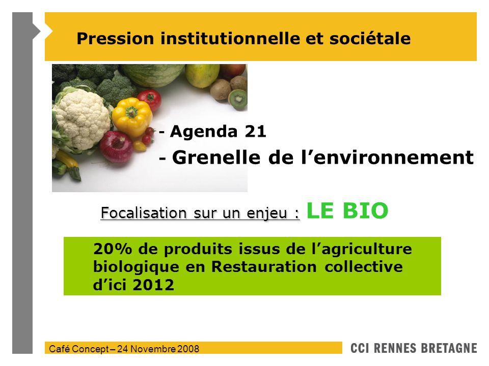 Café Concept – 24 Novembre 2008 - Agenda 21 - Grenelle de lenvironnement Focalisation sur un enjeu : Focalisation sur un enjeu : LE BIO Pression insti