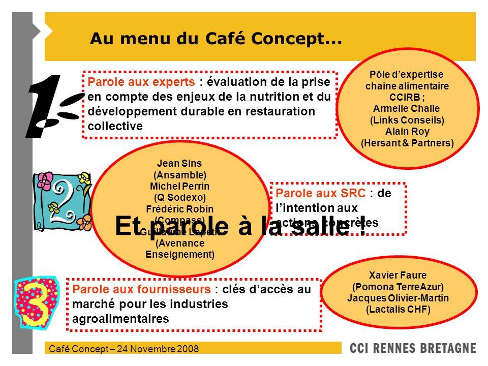 Café Concept – 24 Novembre 2008 Au menu du Café Concept... Parole aux experts : évaluation de la prise en compte des enjeux de la nutrition et du déve
