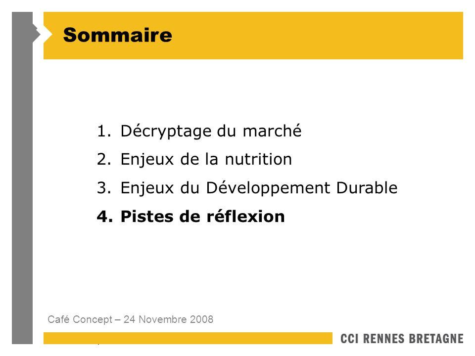 Café Concept – 24 Novembre 2008 Sommaire Café Concept – 24 Novembre 2008 1.Décryptage du marché 2.Enjeux de la nutrition 3.Enjeux du Développement Dur