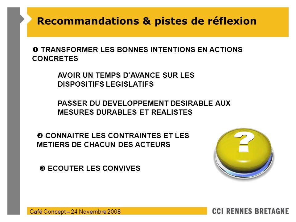 Café Concept – 24 Novembre 2008 Recommandations & pistes de réflexion TRANSFORMER LES BONNES INTENTIONS EN ACTIONS CONCRETES AVOIR UN TEMPS DAVANCE SU