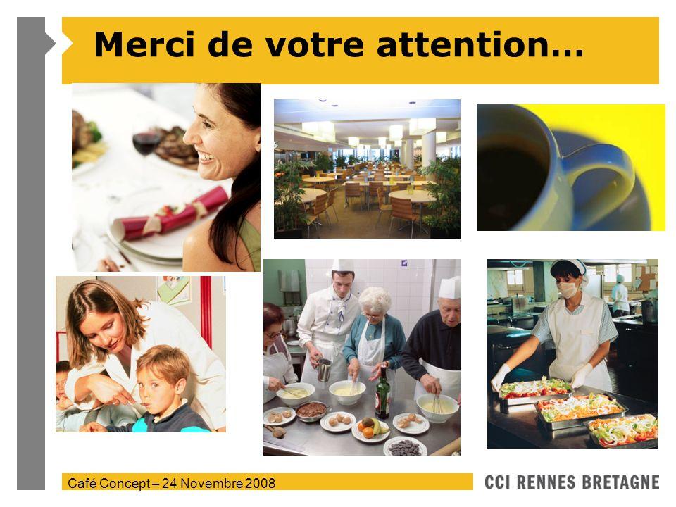 Café Concept – 24 Novembre 2008 Merci de votre attention…
