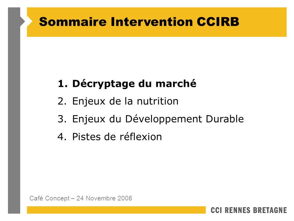 Sommaire Intervention CCIRB Café Concept – 24 Novembre 2008 1.Décryptage du marché 2.Enjeux de la nutrition 3.Enjeux du Développement Durable 4.Pistes