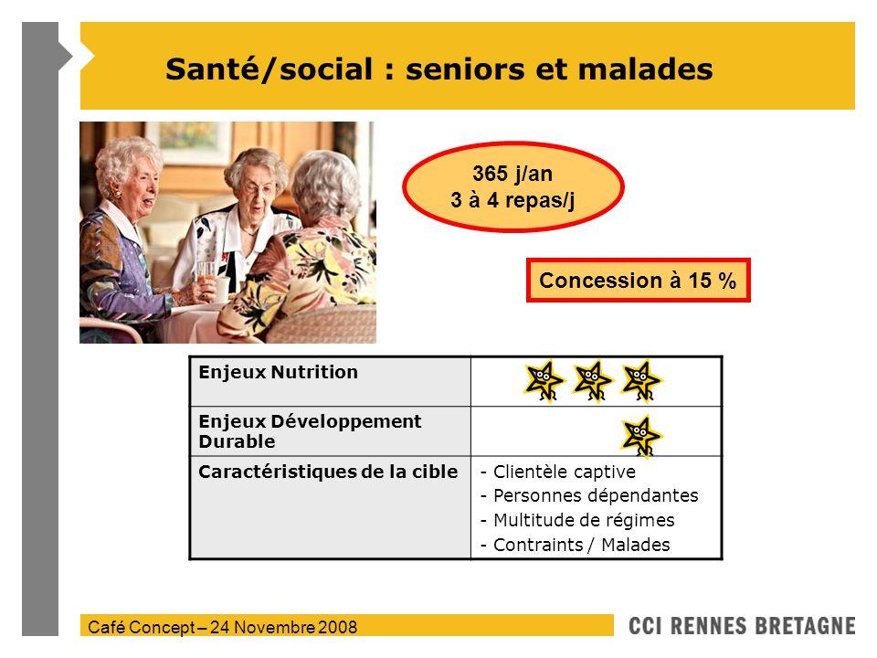 Café Concept – 24 Novembre 2008 Santé/social : seniors et malades Enjeux Nutrition Enjeux Développement Durable Caractéristiques de la cible- Clientèl