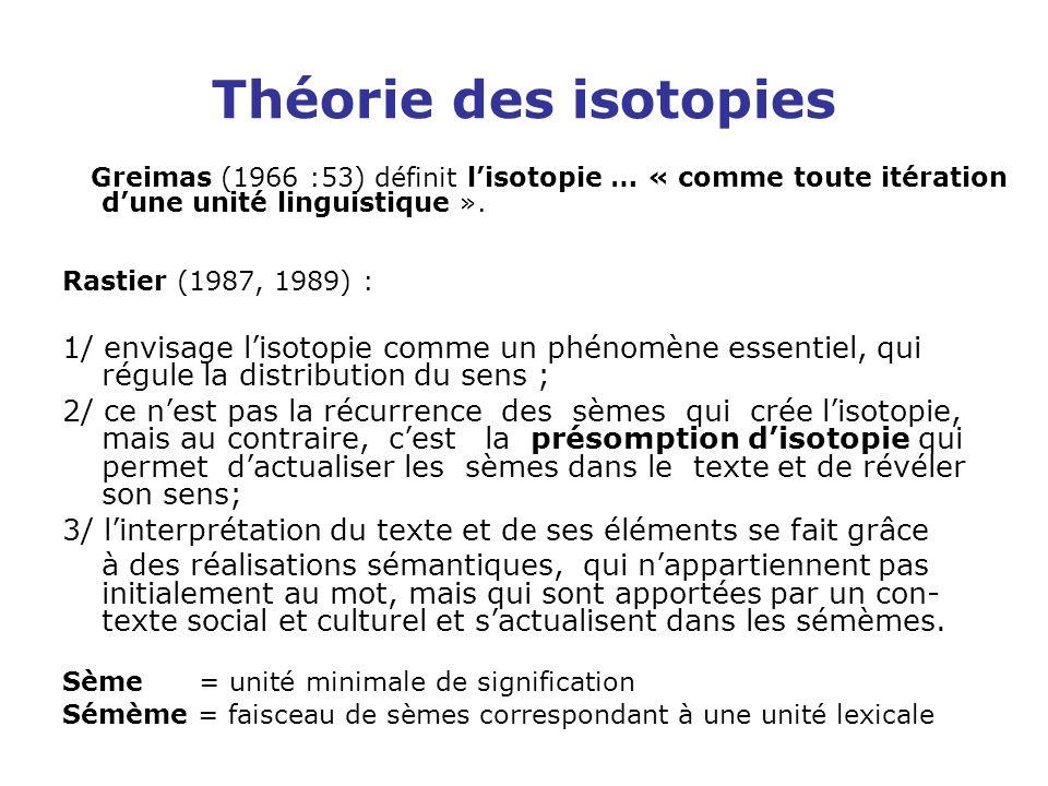 Théorie des isotopies Greimas (1966 :53) définit lisotopie … « comme toute itération dune unité linguistique ».