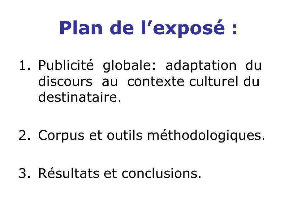 Plan de lexposé : 1.Publicité globale: adaptation du discours au contexte culturel du destinataire.