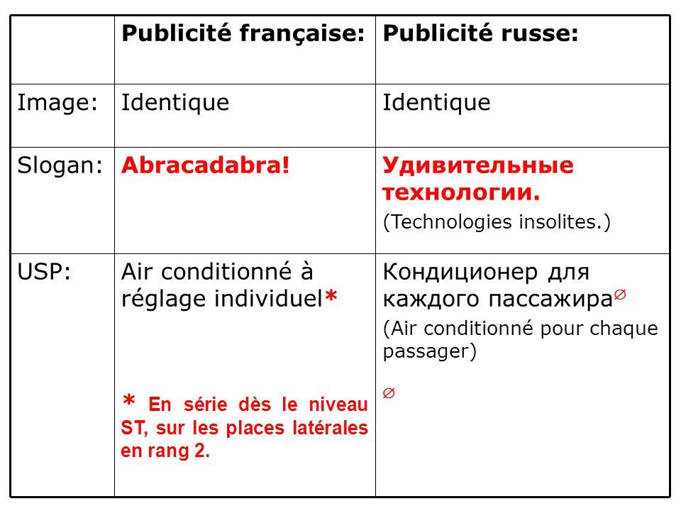 Кондиционер для каждого пассажира (Air conditionné pour chaque passager) Air conditionné à réglage individuel* * En série dès le niveau ST, sur les places latérales en rang 2.
