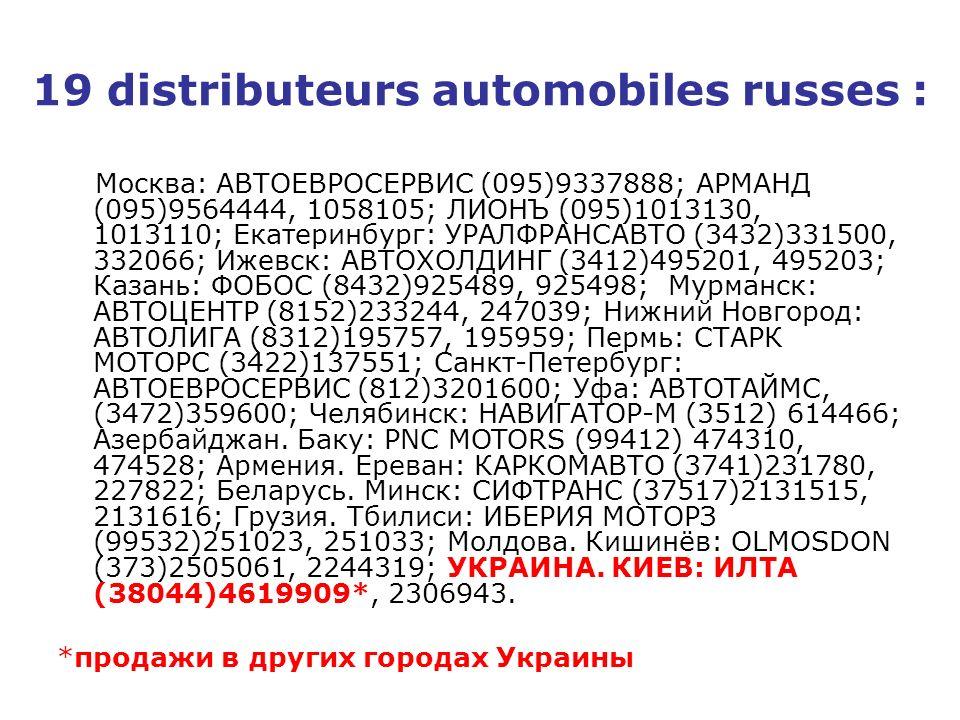 19 distributeurs automobiles russes : Москва: АВТОЕВРОСЕРВИС (095)9337888; АРМАНД (095)9564444, 1058105; ЛИОНЪ (095)1013130, 1013110; Екатеринбург: УРАЛФРАНСАВТО (3432)331500, 332066; Ижевск: АВТОХОЛДИНГ (3412)495201, 495203; Казань: ФОБОС (8432)925489, 925498; Мурманск: АВТОЦЕНТР (8152)233244, 247039; Нижний Новгород: АВТОЛИГА (8312)195757, 195959; Пермь: СТАРК МОТОРС (3422)137551; Санкт-Петербург: АВТОЕВРОСЕРВИС (812)3201600; Уфа: АВТОТАЙМС, (3472)359600; Челябинск: НАВИГАТОР-М (3512) 614466; Азербайджан.