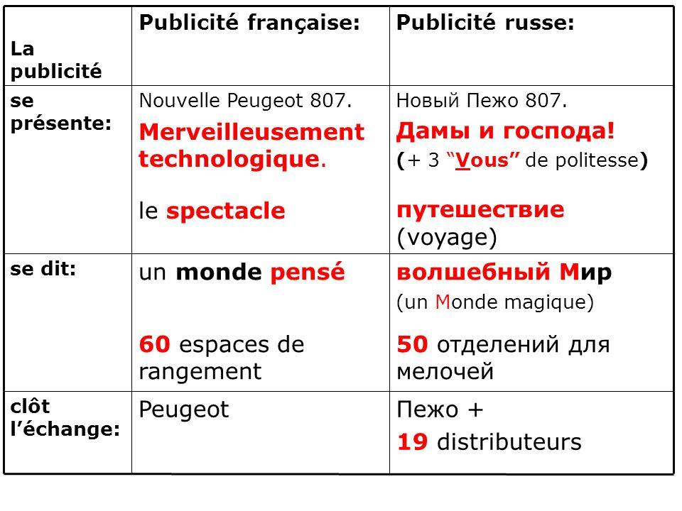 Пежо + 19 distributeurs Peugeot clôt léchange: волшебный Мир (un Monde magique) 50 отделений для мелочей un monde pensé 60 espaces de rangement se dit: Новый Пежо 807.