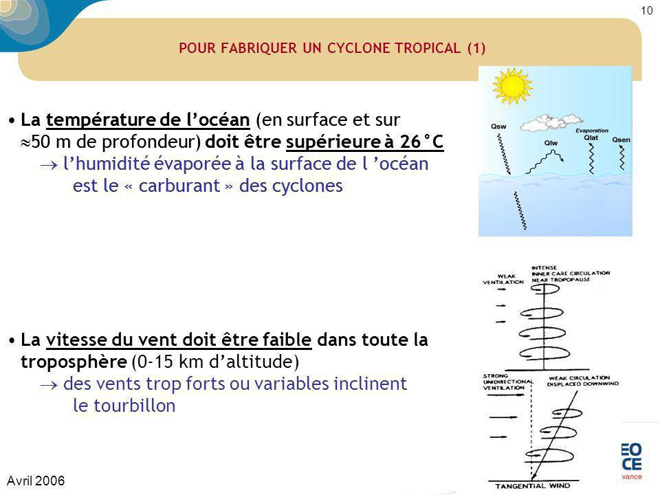 Avril 2006 10 POUR FABRIQUER UN CYCLONE TROPICAL (1) La température de locéan (en surface et sur 50 m de profondeur) doit être supérieure à 26°C lhumi