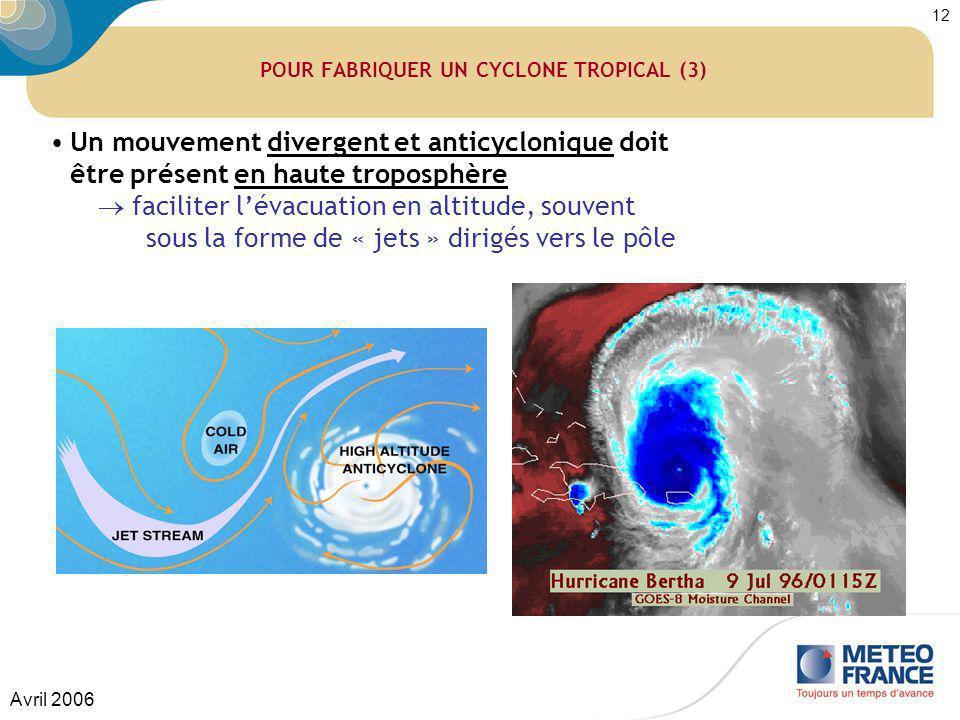 Avril 2006 12 POUR FABRIQUER UN CYCLONE TROPICAL (3) Un mouvement divergent et anticyclonique doit être présent en haute troposphère faciliter lévacua