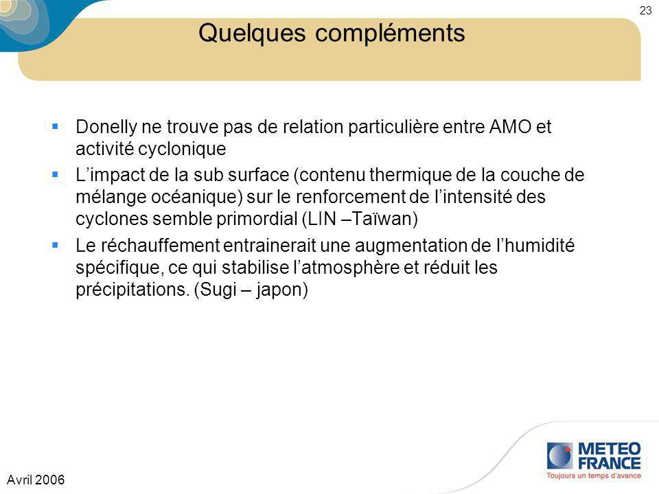 Avril 2006 23 Quelques compléments Donelly ne trouve pas de relation particulière entre AMO et activité cyclonique Limpact de la sub surface (contenu
