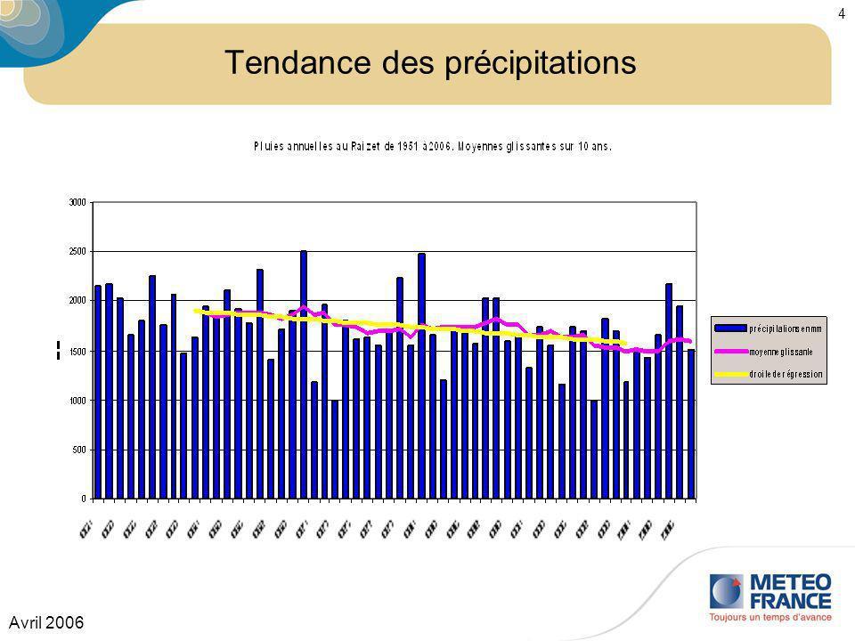 Avril 2006 4 Tendance des précipitations