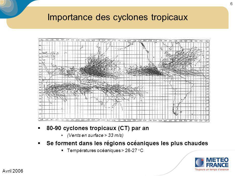 Avril 2006 6 80-90 cyclones tropicaux (CT) par an (Vents en surface > 33 m/s) Se forment dans les régions océaniques les plus chaudes Températures océ