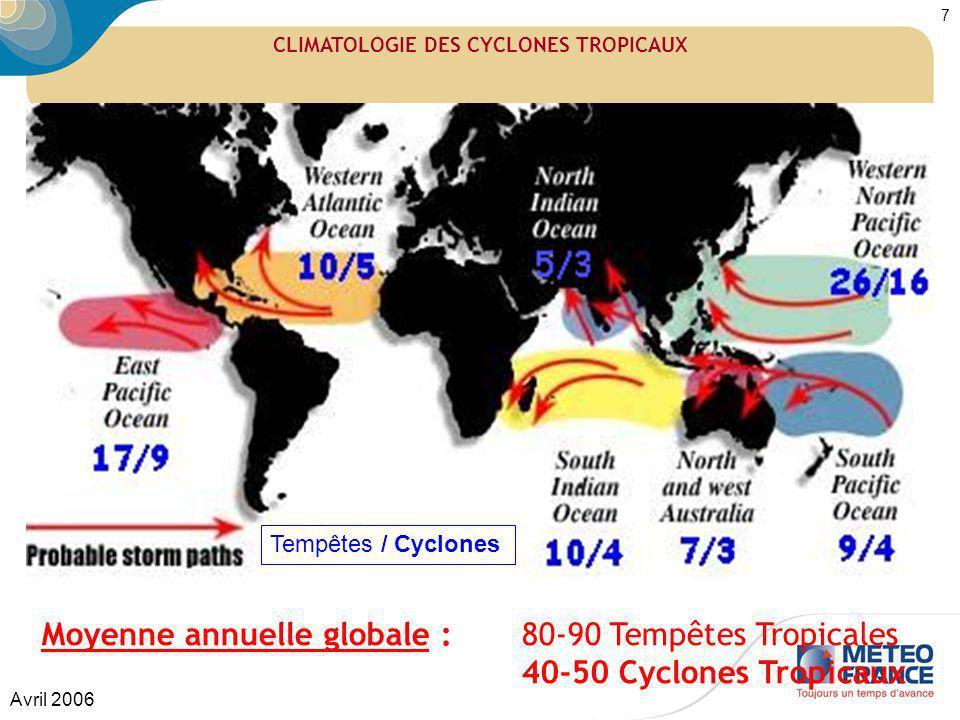 Avril 2006 7 CLIMATOLOGIE DES CYCLONES TROPICAUX Moyenne annuelle globale : 80-90 Tempêtes Tropicales 40-50 Cyclones Tropicaux Tempêtes / Cyclones