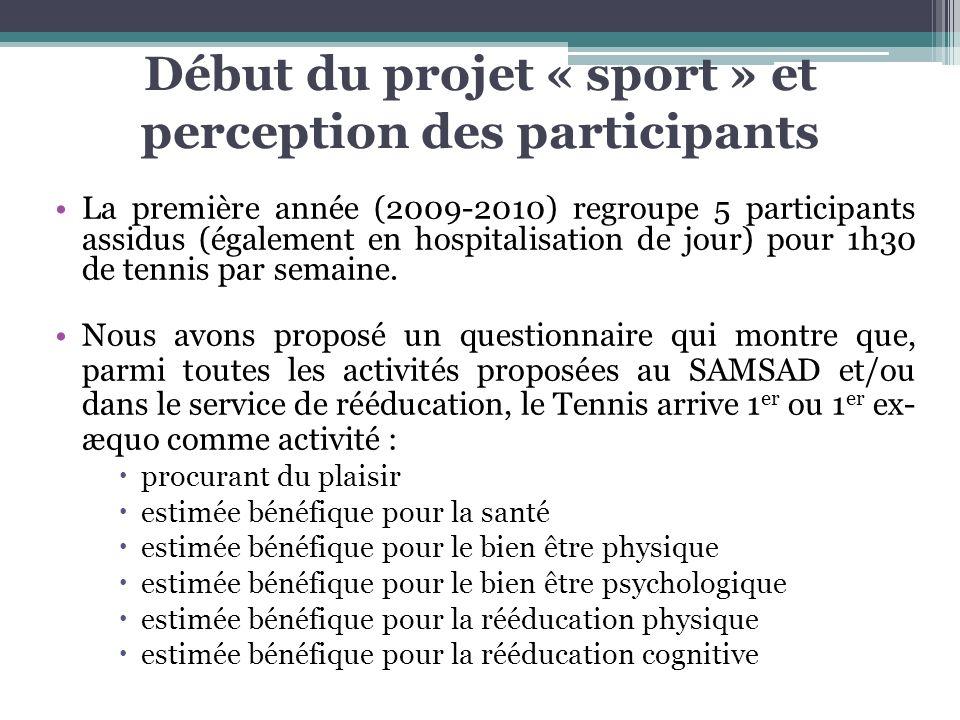Début du projet « sport » et perception des participants La première année (2009-2010) regroupe 5 participants assidus (également en hospitalisation d