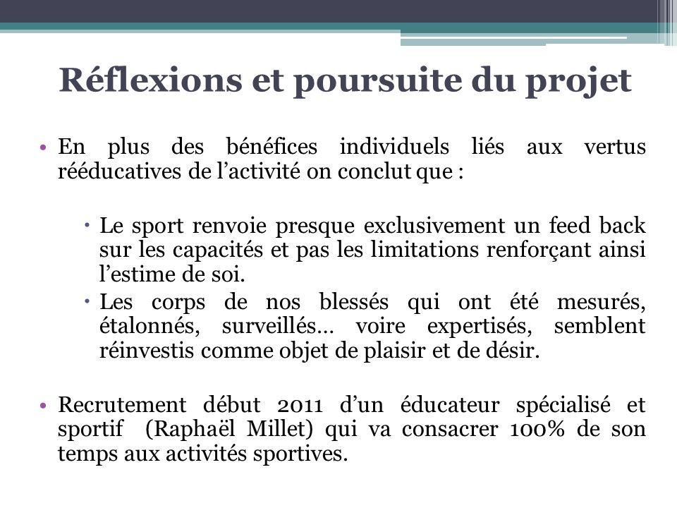 Réflexions et poursuite du projet En plus des bénéfices individuels liés aux vertus rééducatives de lactivité on conclut que : Le sport renvoie presqu