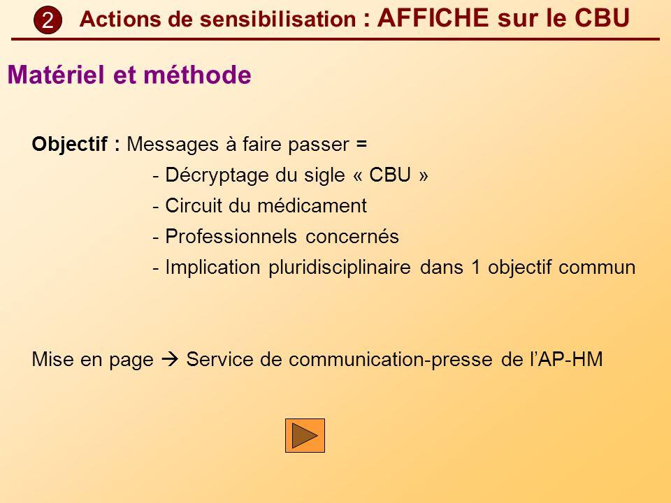 Actions de sensibilisation : AFFICHE sur le CBU Objectif : Messages à faire passer = - Décryptage du sigle « CBU » - Circuit du médicament - Professio