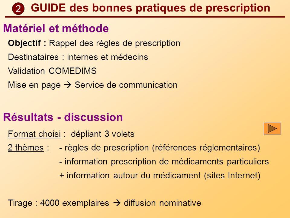 GUIDE des bonnes pratiques de prescription Objectif : Rappel des règles de prescription Destinataires : internes et médecins Validation COMEDIMS Mise