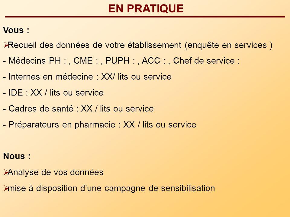 EN PRATIQUE Vous : Recueil des données de votre établissement (enquête en services ) - Médecins PH :, CME :, PUPH :, ACC :, Chef de service : - Intern