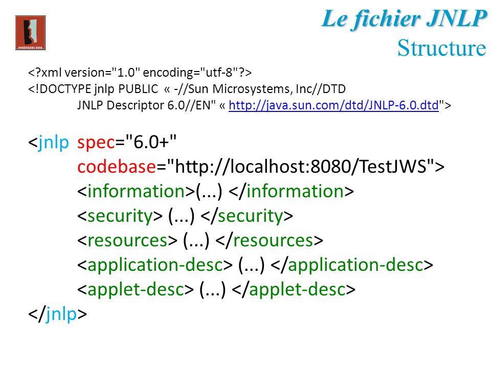 Le fichier JNLP Structure <!DOCTYPE jnlp PUBLIC « -//Sun Microsystems, Inc//DTD JNLP Descriptor 6.0//EN