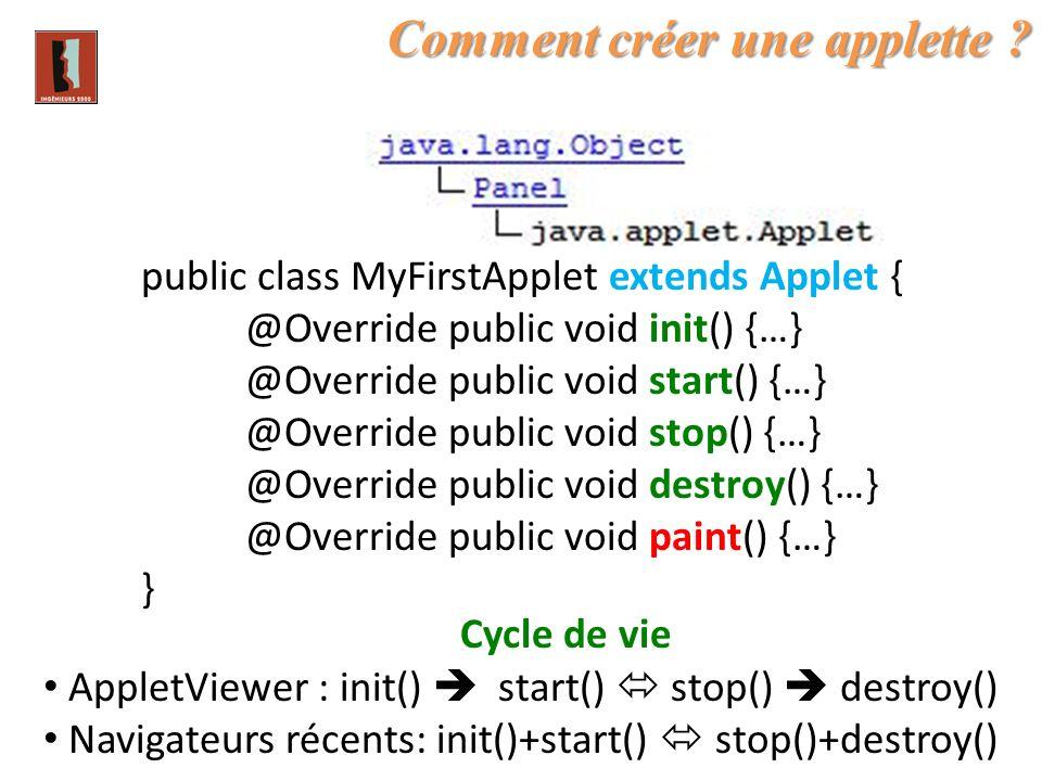Comment créer une applette ? public class MyFirstApplet extends Applet { @Override public void init() {…} @Override public void start() {…} @Override