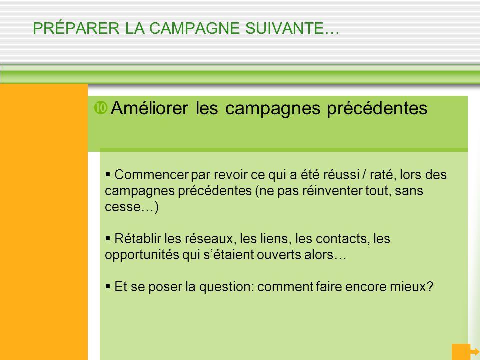 PRÉPARER LA CAMPAGNE SUIVANTE… Améliorer les campagnes précédentes Commencer par revoir ce qui a été réussi / raté, lors des campagnes précédentes (ne