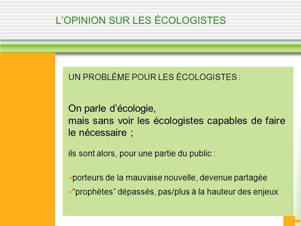 LOPINION SUR LES ÉCOLOGISTES UN PROBLÈME POUR LES ÉCOLOGISTES : On parle décologie, mais sans voir les écologistes capables de faire le nécessaire ; i