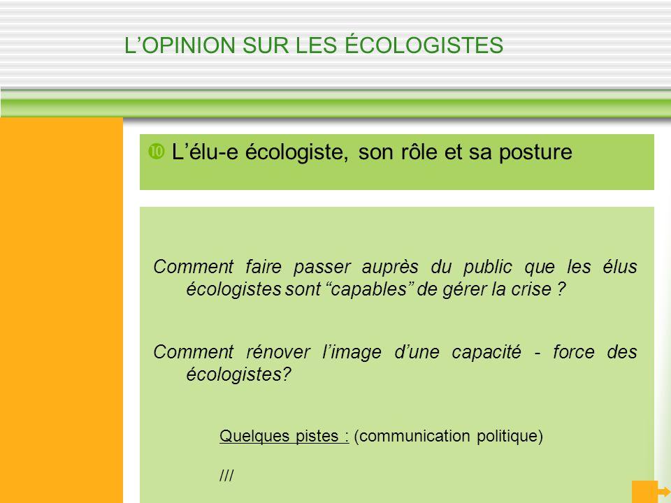 LOPINION SUR LES ÉCOLOGISTES Lélu-e écologiste, son rôle et sa posture Comment faire passer auprès du public que les élus écologistes sont capables de