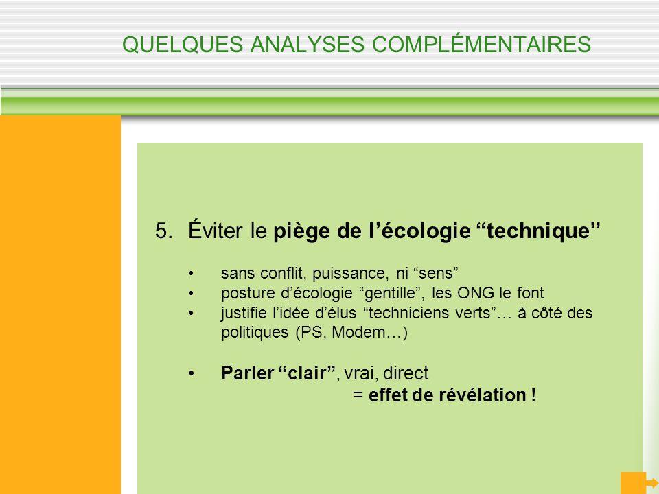 QUELQUES ANALYSES COMPLÉMENTAIRES 5.Éviter le piège de lécologie technique sans conflit, puissance, ni sens posture décologie gentille, les ONG le fon