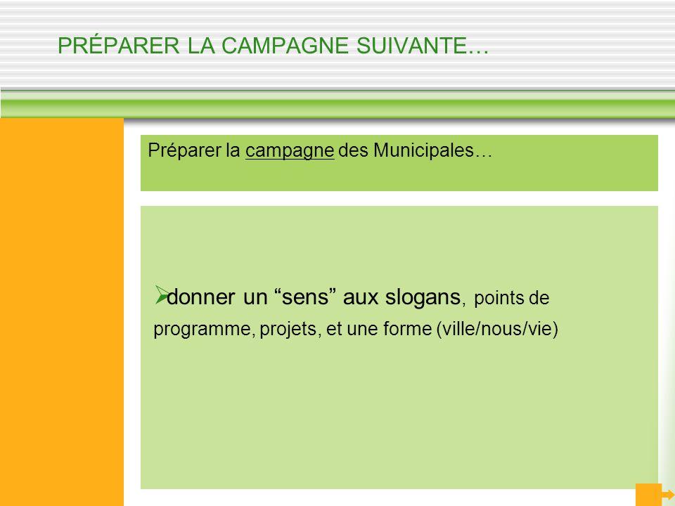 PRÉPARER LA CAMPAGNE SUIVANTE… Préparer la campagne des Municipales… donner un sens aux slogans, points de programme, projets, et une forme (ville/nou