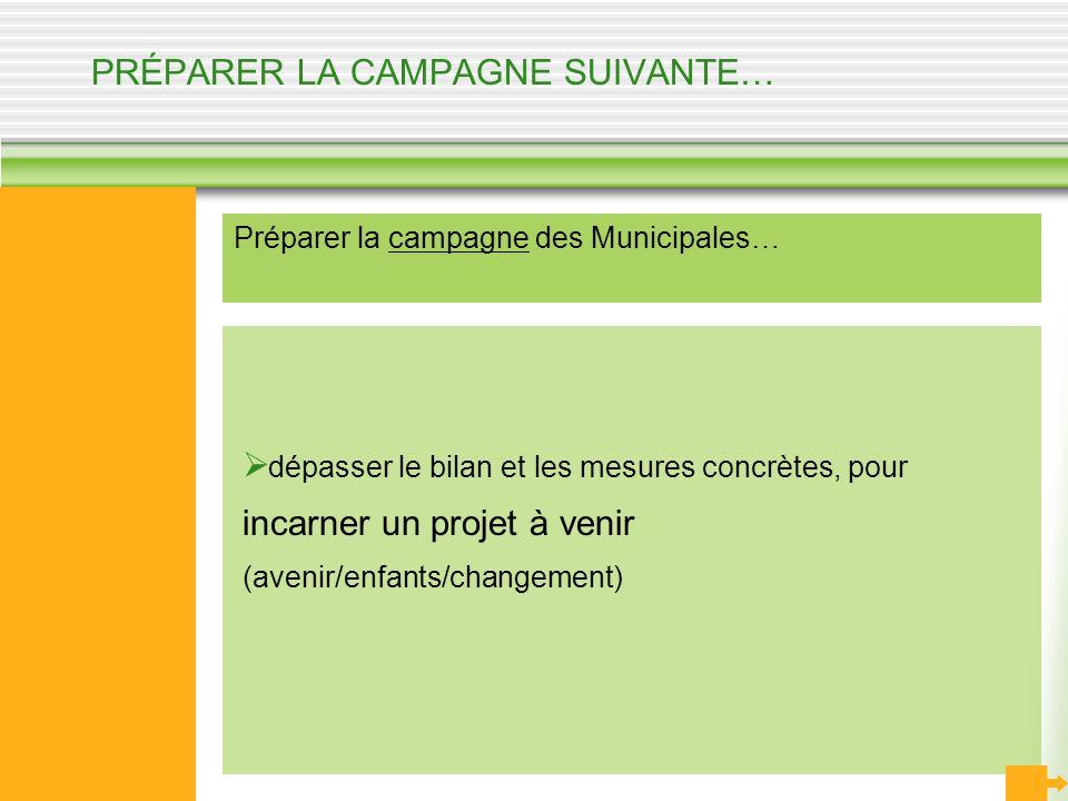 PRÉPARER LA CAMPAGNE SUIVANTE… Préparer la campagne des Municipales… dépasser le bilan et les mesures concrètes, pour incarner un projet à venir (aven
