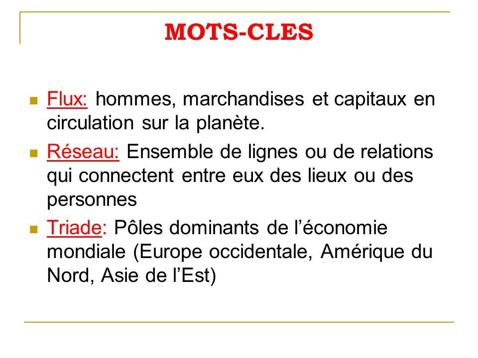 MOTS-CLES Flux: hommes, marchandises et capitaux en circulation sur la planète. Réseau: Ensemble de lignes ou de relations qui connectent entre eux de