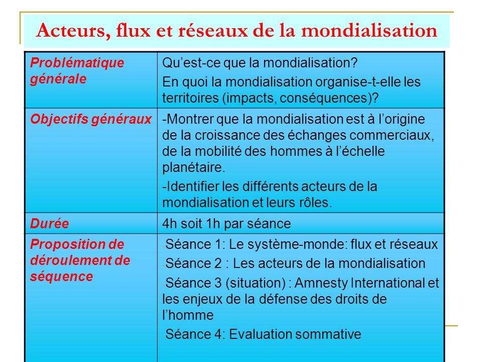 Acteurs, flux et réseaux de la mondialisation Problématique générale Quest-ce que la mondialisation? En quoi la mondialisation organise-t-elle les ter