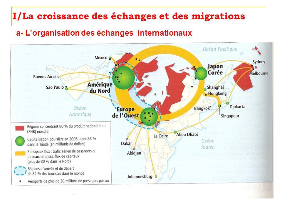 I/La croissance des échanges et des migrations a- Lorganisation des échanges internationaux