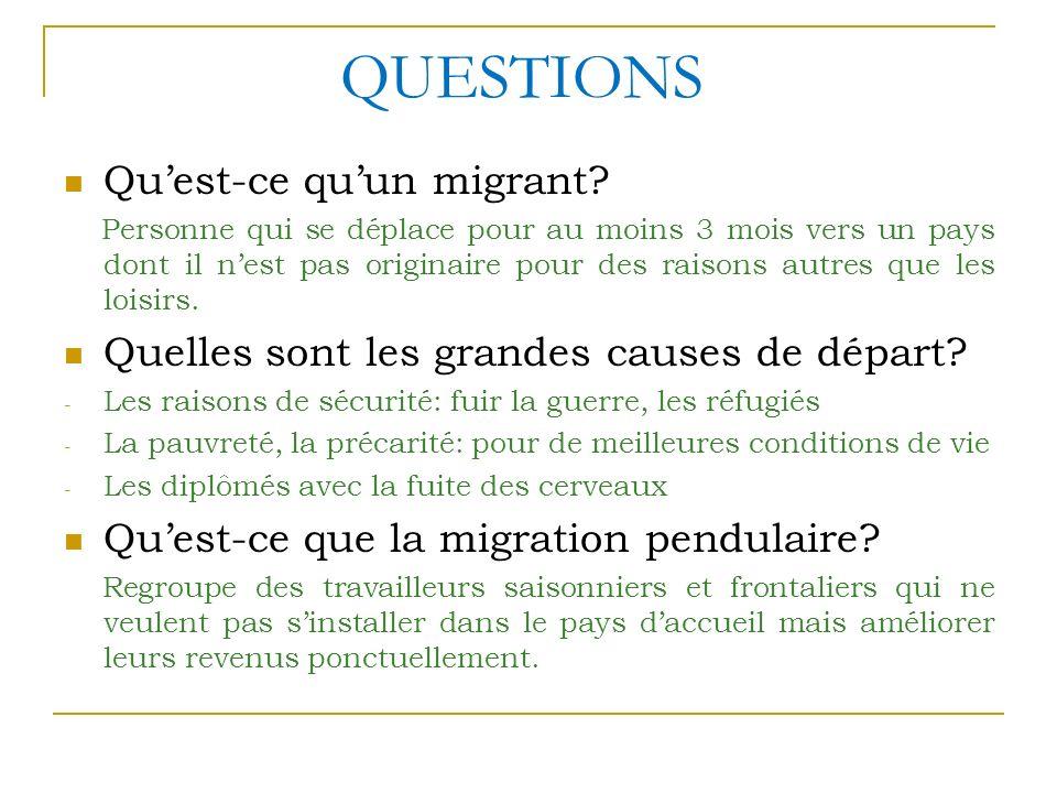 QUESTIONS Quest-ce quun migrant? Personne qui se déplace pour au moins 3 mois vers un pays dont il nest pas originaire pour des raisons autres que les