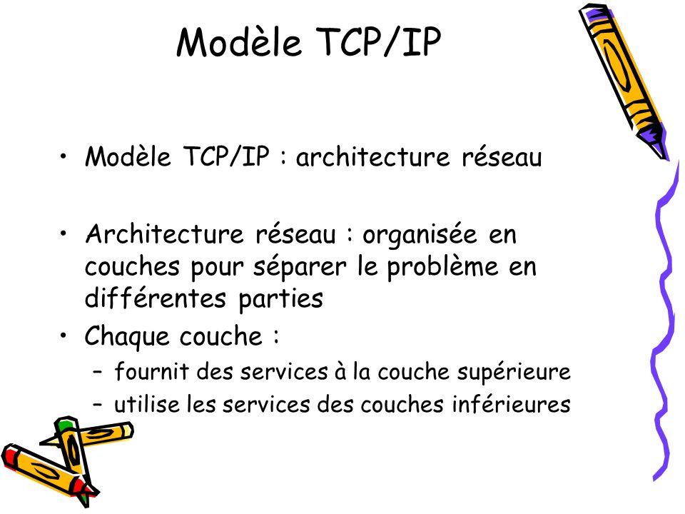 Modèle TCP/IP Modèle TCP/IP : architecture réseau Architecture réseau : organisée en couches pour séparer le problème en différentes parties Chaque co