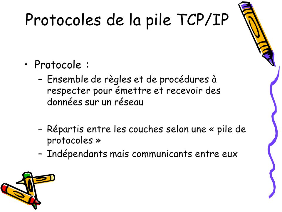 Protocoles de la pile TCP/IP Protocole : –Ensemble de règles et de procédures à respecter pour émettre et recevoir des données sur un réseau –Répartis