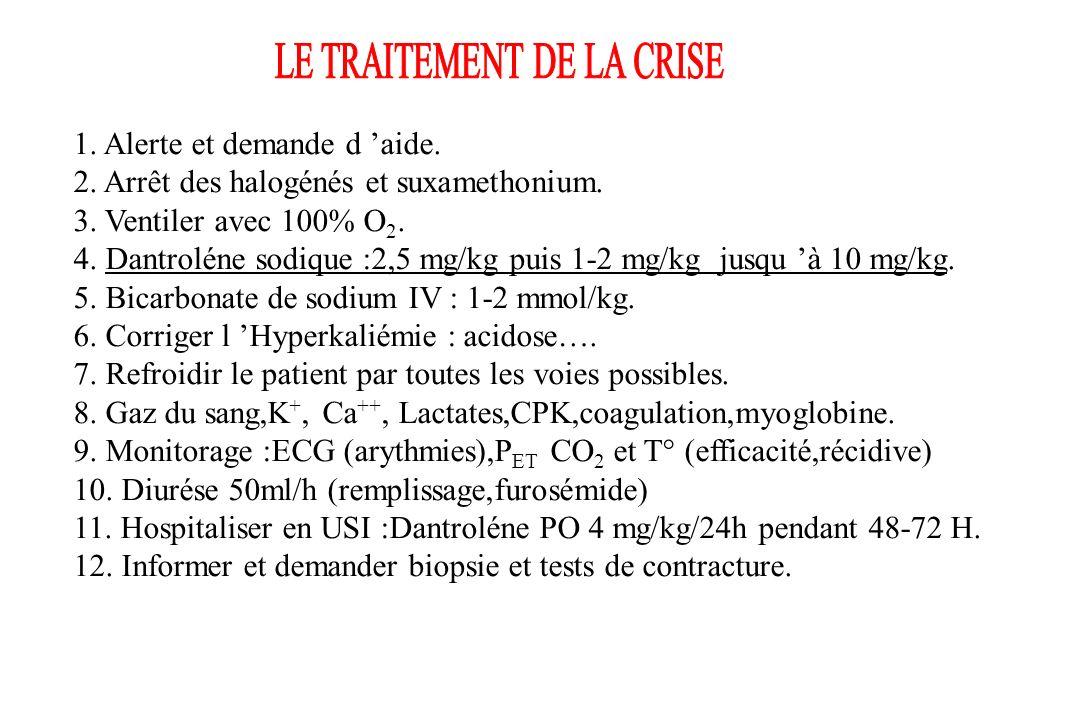 1. Alerte et demande d aide. 2. Arrêt des halogénés et suxamethonium. 3. Ventiler avec 100% O 2. 4. Dantroléne sodique :2,5 mg/kg puis 1-2 mg/kg jusqu