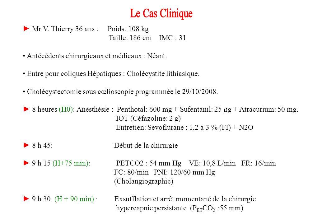 9 h 45 (H + 105 min): P ET CO 2 : 55 mm Hg VE: 17 L/min FR: 24/min FC: 85/min PNI: 120/50 mm Hg.
