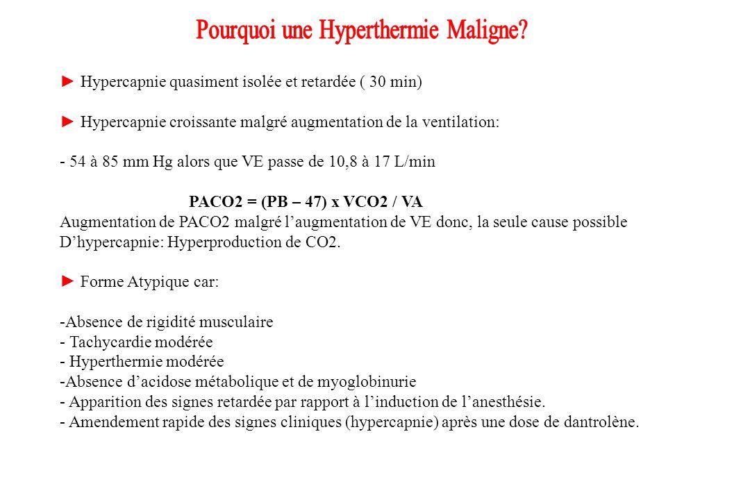 Rigidité Rigidité généralisée (en labsence de frissons hypothermiques) 15 Spasme des masséters après suxaméthonium 15 Rhabdomyolyse CK > 20 000 après anesthésie + suxaméthonium 15 CK > 10 000 après anesthésie sans suxaméthonium 15 Urines rouges brique en postopératoire 10 Myoglobinurie > 60 mg/L 5 Myoglobinémie > 170 mg/L 5 Kaliémie > 6 mmol/L (en labsence dIRA) 3 Acidose Respiratoire ETCO2 > 55 mm Hg avec ventilation contrôlée appropriée 15 ETCO2 > 60 mm Hg avec Ventilation contrôlée appropriée (Poids et taille) 15 ETCO2 > 60 mm Hg ventilation spontanée 15 ETCO2 > 65 mm Hg ventilation spontanée 15 Hypercapnie inappropriée (jugement anesthésiste) 15 Tachypnée inappropriée 10 Température Elévation thermique inappropriée (jugement anesthésiste) 15 Température > 38,8°C per opératoire inappropriée 10 Cardiaque Tachycardie sinusale inappropriée 3 TV ou fibrillation ventriculaire 3 Antécédents Parents au premier degré MHS 15 Familiaux MHS collatéraux non du premier degré 5 Autres indicateurs pH artériel < 7,25 10 BE > - 8 10 Réversibilité rapide (métabolique et respiratoire) sous dantrolène 5 Histoire familiale HMS+ et autre indicateur anesthésiques antérieurs 10 CK élevée en permanence et famille HMS 10