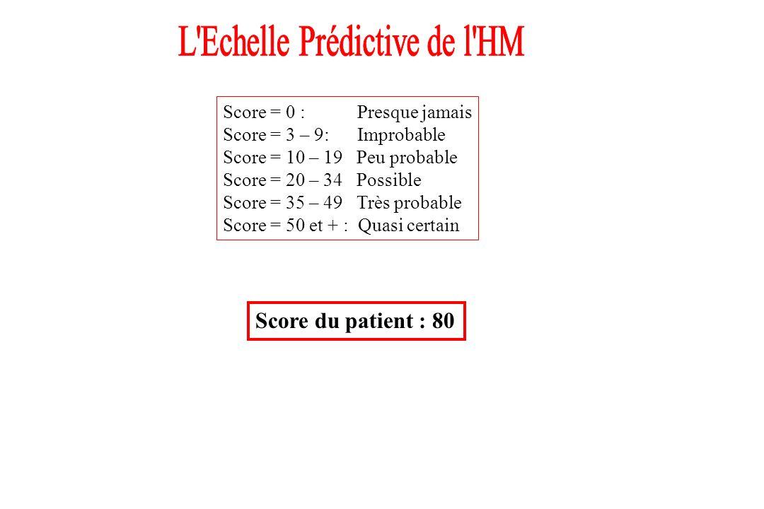 Score = 0 : Presque jamais Score = 3 – 9: Improbable Score = 10 – 19 Peu probable Score = 20 – 34 Possible Score = 35 – 49 Très probable Score = 50 et