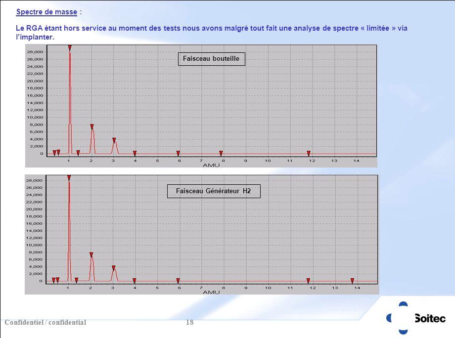 Confidentiel / confidential 18 Spectre de masse : Le RGA étant hors service au moment des tests nous avons malgré tout fait une analyse de spectre « limitée » via limplanter.