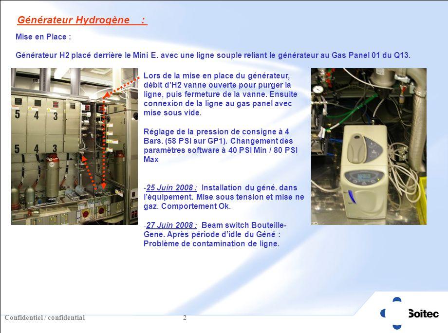 Confidentiel / confidential 3 Générateur Hydrogène : Premier Faisceau Hydrogène 25-06-2008 Pas de problème particulier au premier démarrage faisceau.